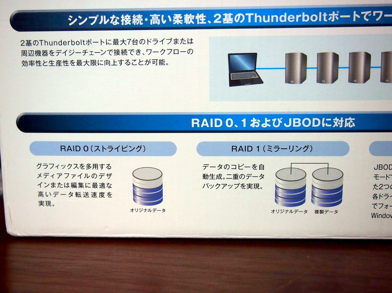 My Book Thunderbolt Duo 4tb