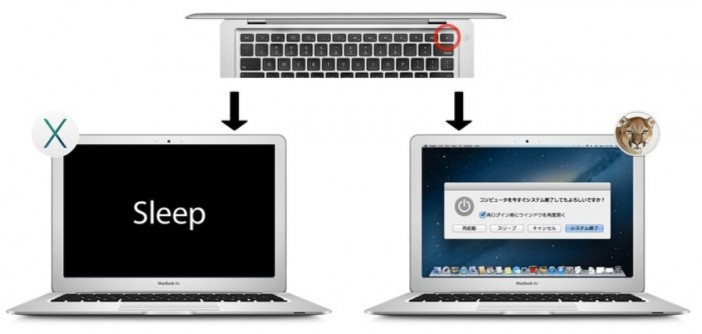 Macbooksleep befor