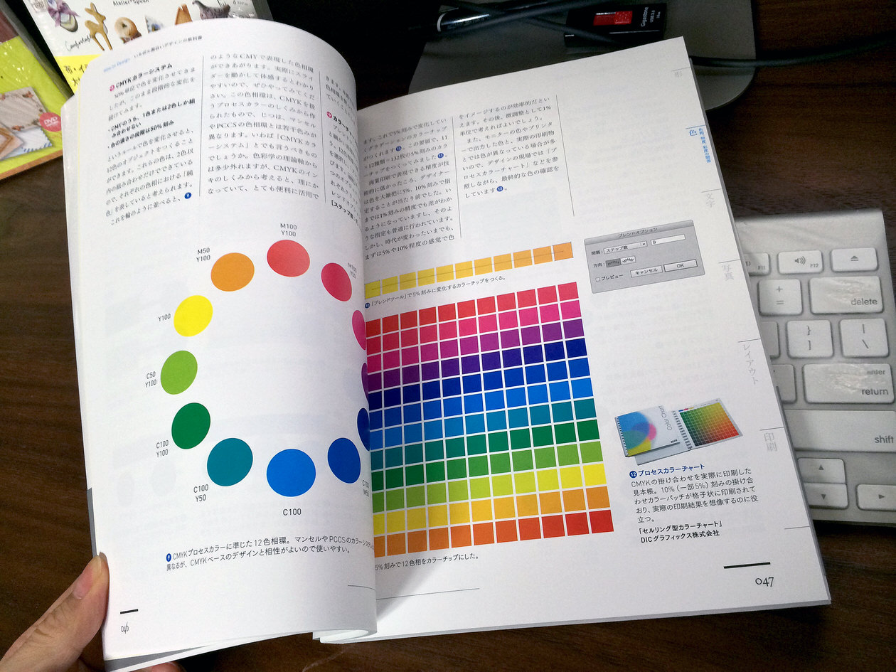 How to Design いちばん面白いデザインの教科書/カイシトモヤ