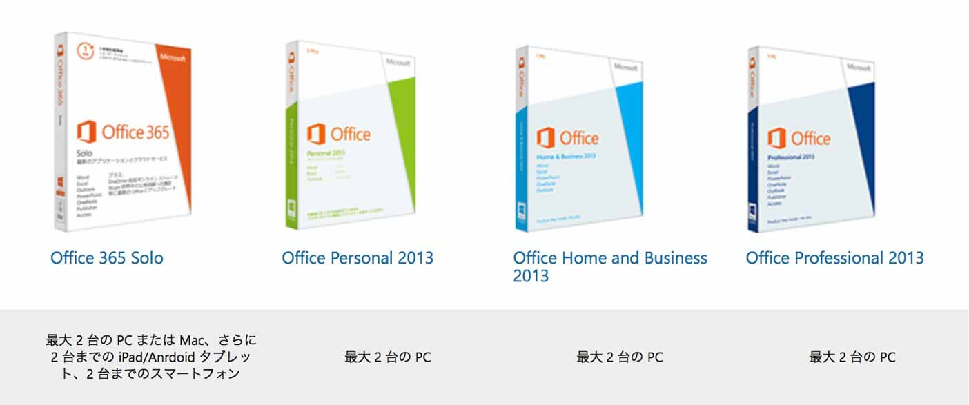 Microsoft offce plan